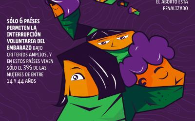 Abortar en América Latina y el Caribe: acceso y obstáculos